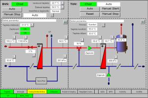 BMS web,  ukázka technologie